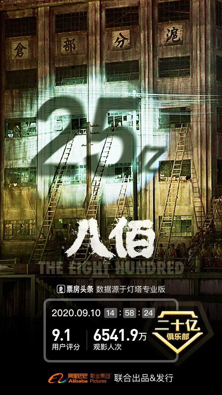 电影《八佰》累计票房破25亿元