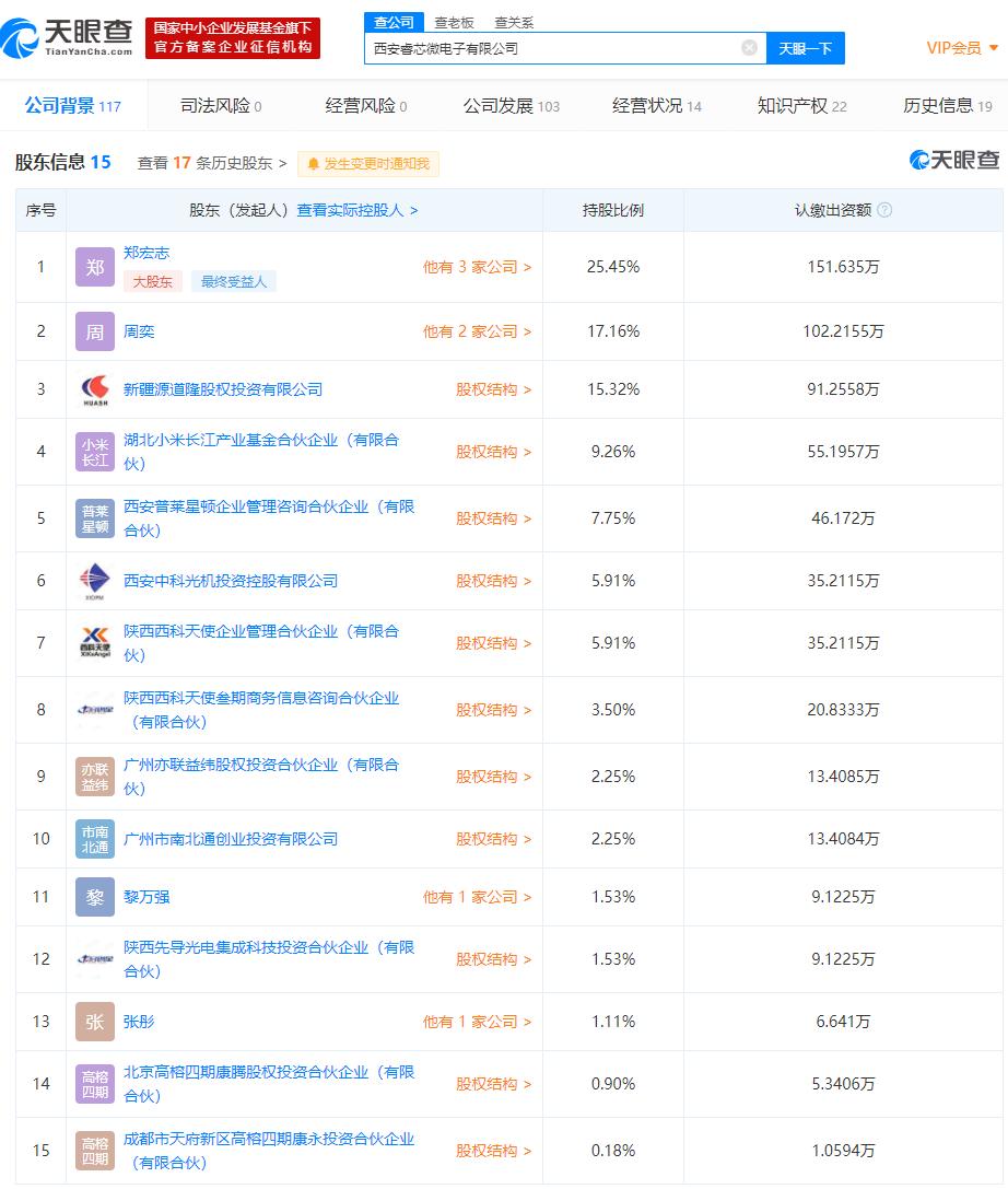 小米长江产业基金入股睿芯微电子,为公司第四大股东