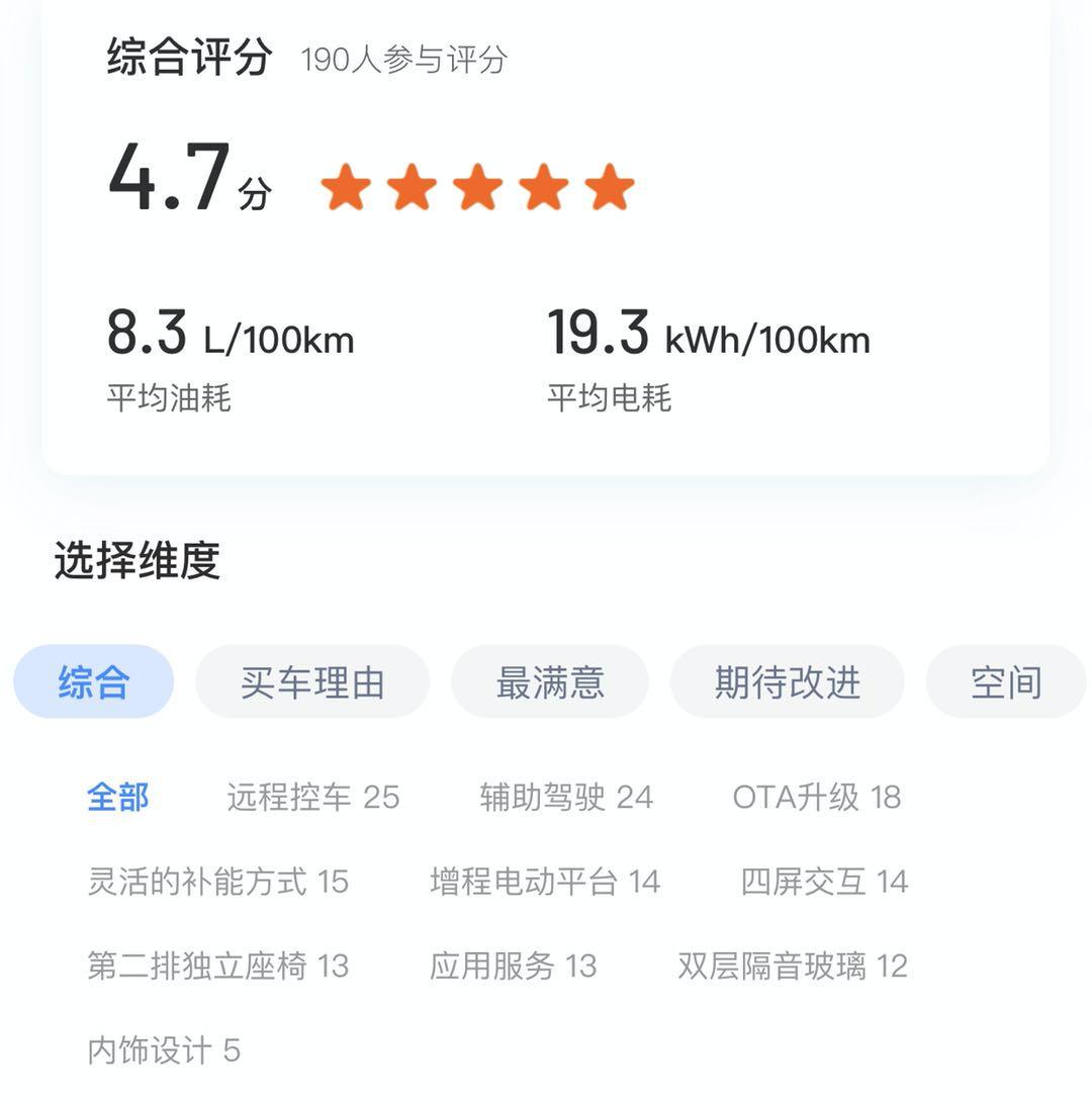 理想汽车用户评价/图片来源 理想汽车APP