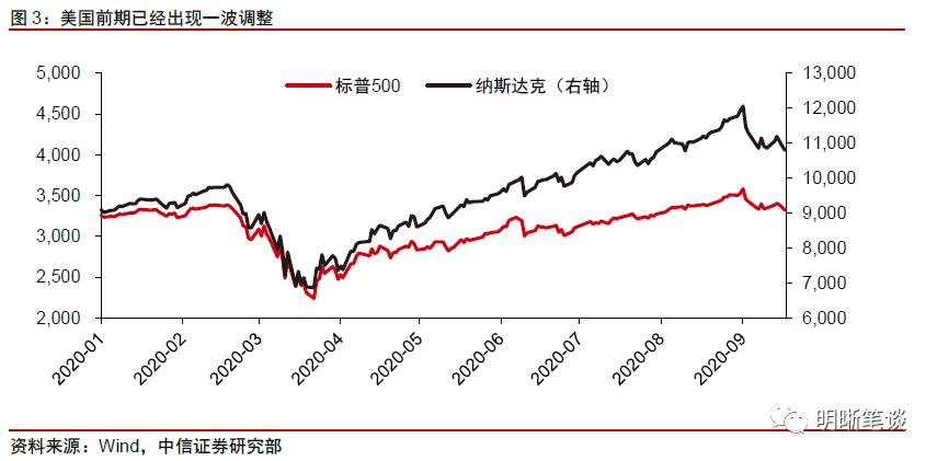 市场要闻 | 中信证券:欧洲疫情二次爆发,波及全球金融市场