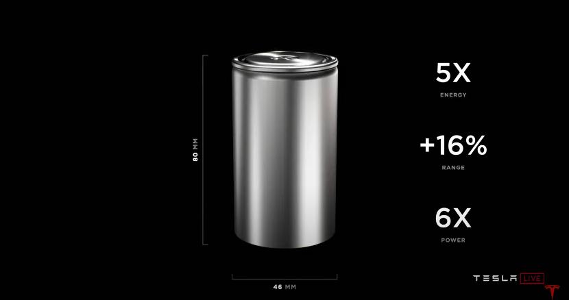 最前线 | 马斯克发布无极耳4680电池,承诺三年内推出2.5万美元电动汽车