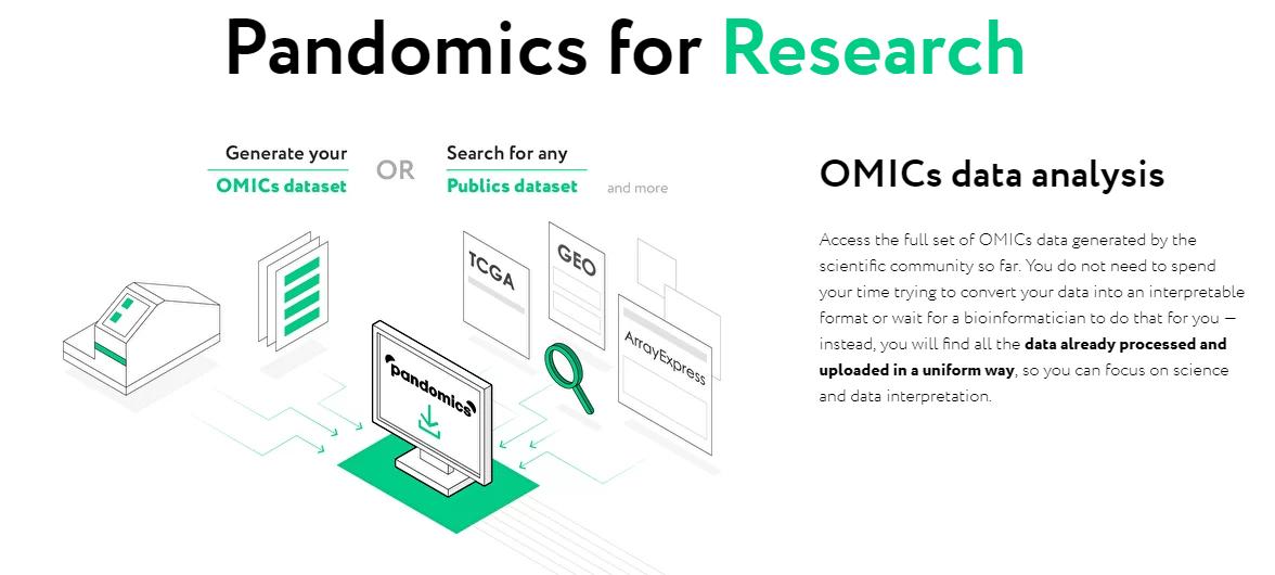 让更多专家可以研发药物,新型人工智能制药平台「Panomics」上线