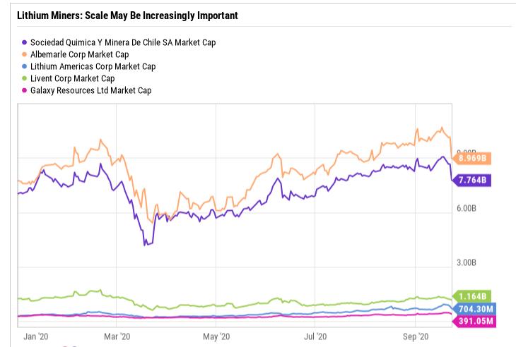 市场要闻丨特斯拉要自掘锂矿,美锂矿股应声暴跌