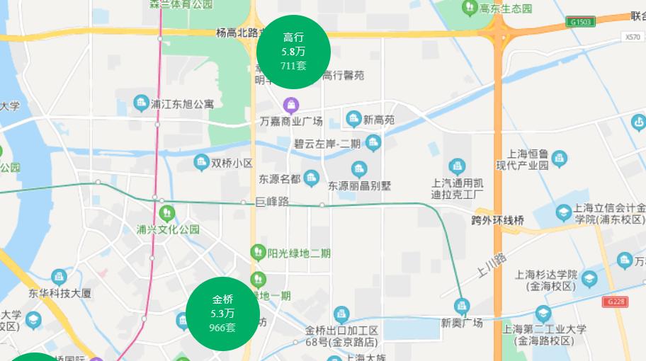 上海金桥分两个阶段,2020之前的和2020之后的