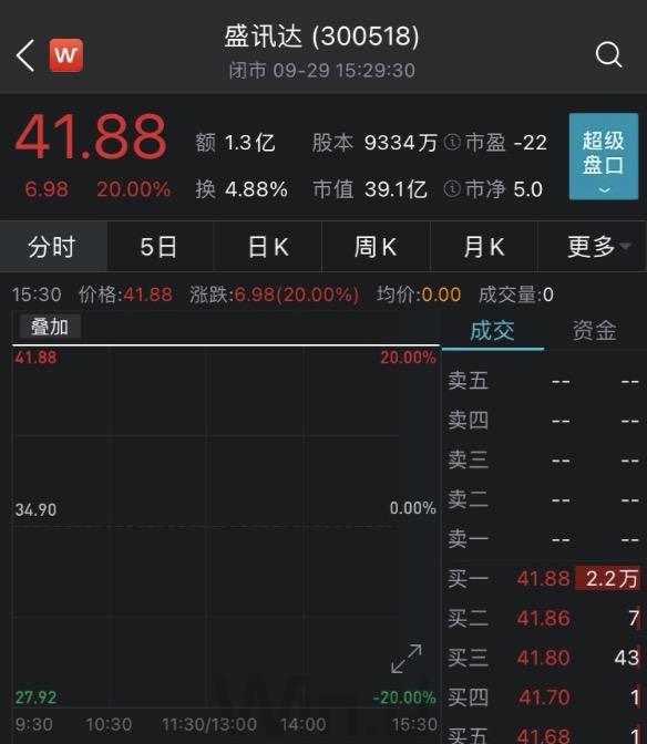 """3.5亿引入""""快手一哥"""",这家公司20%涨停,深交所发出灵魂拷问:是不是在蹭网红概念?"""