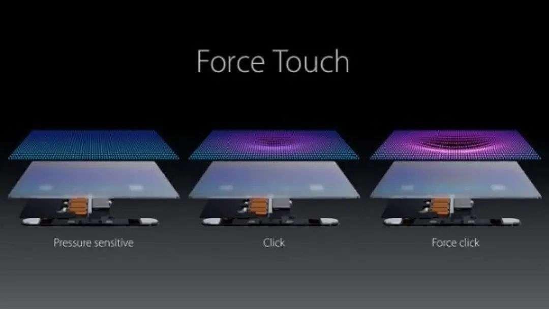 v2 f2a7cbf980af4453a1fcfb83a1e227a1 img 000 - 为什么 Force Touch 逐渐被苹果舍弃了?