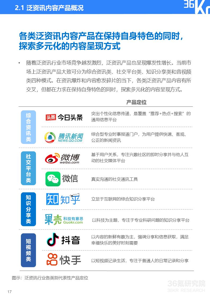 2020年中国泛资讯行业研究报告插图17
