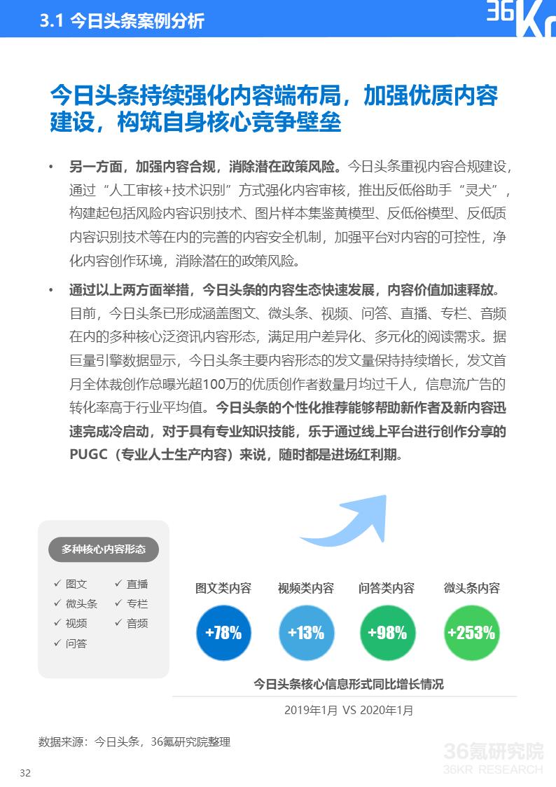 2020年中国泛资讯行业研究报告插图32