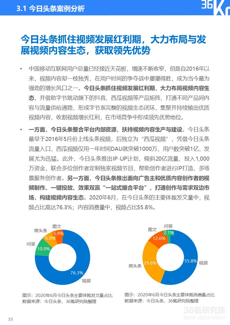 2020年中国泛资讯行业研究报告插图33
