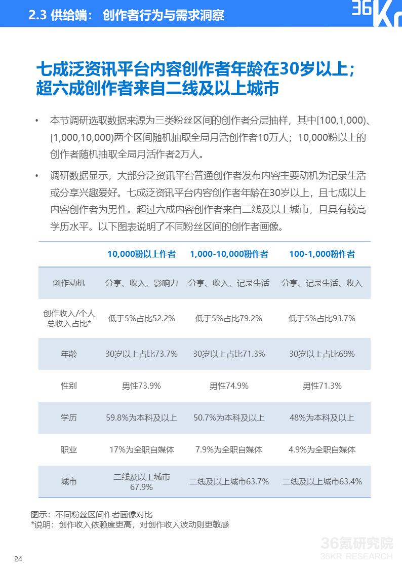 2020年中国泛资讯行业研究报告插图24
