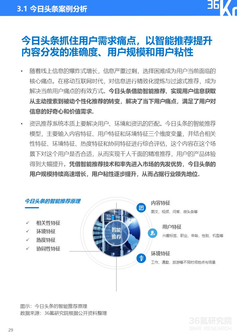 2020年中国泛资讯行业研究报告插图29