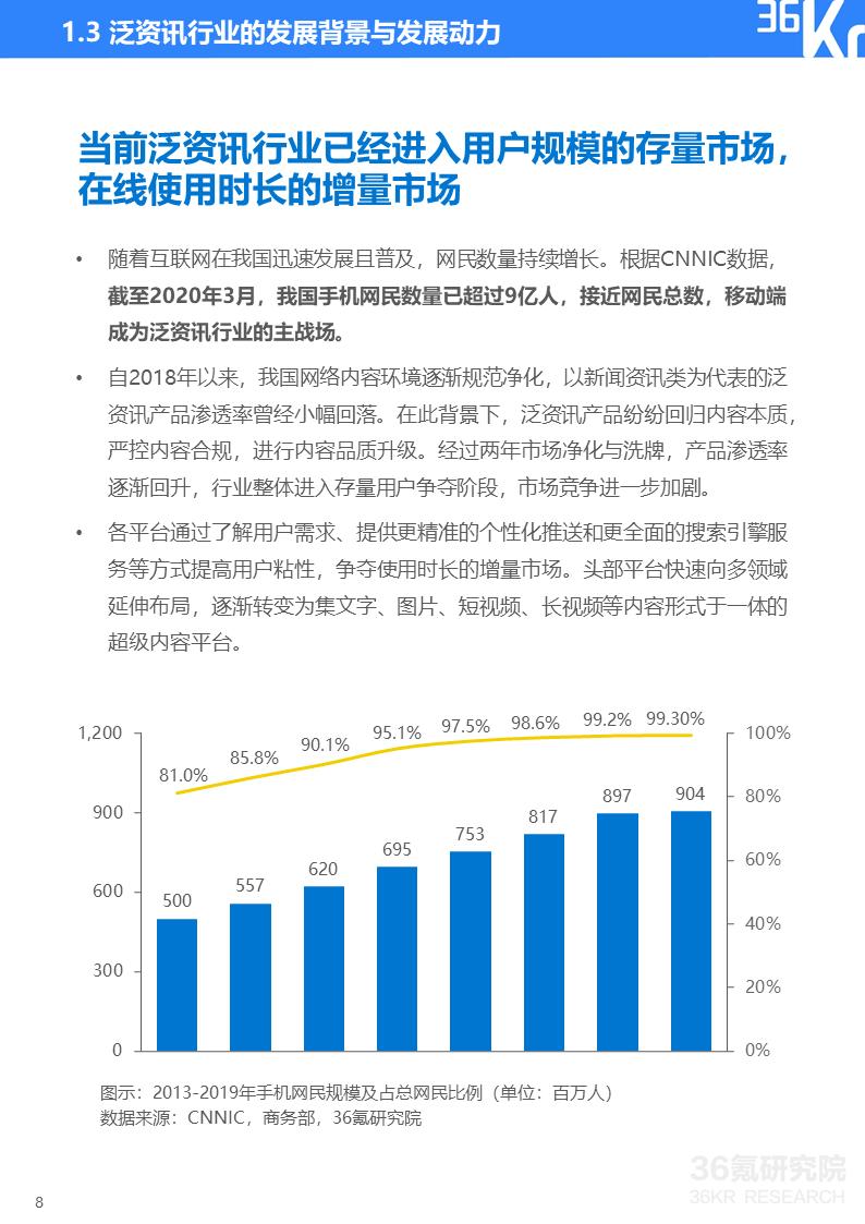 2020年中国泛资讯行业研究报告插图8