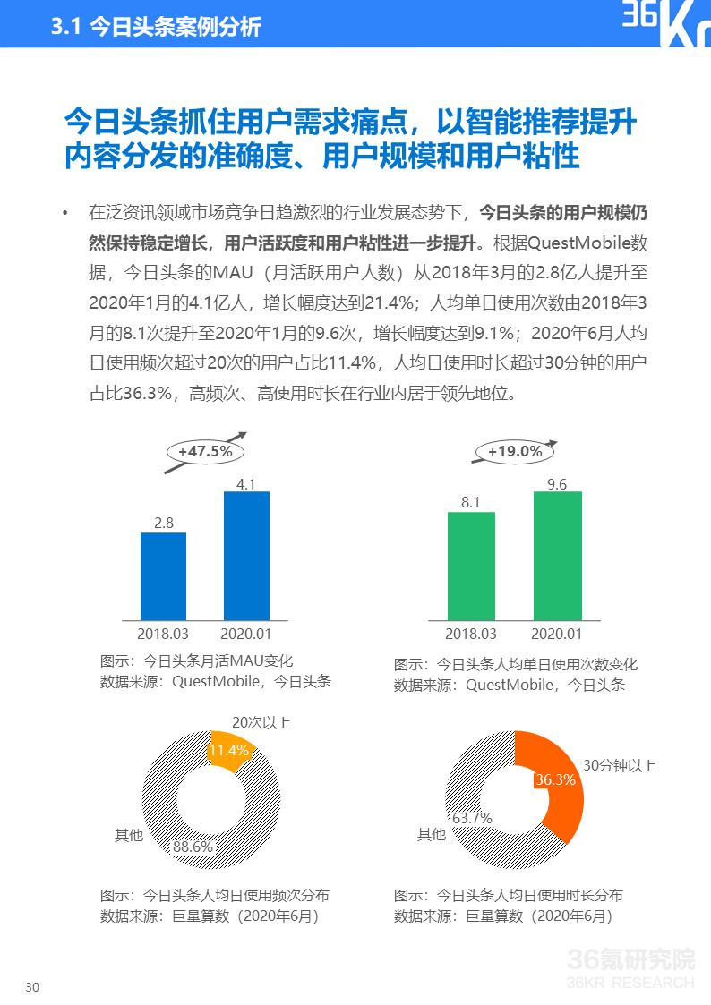 2020年中国泛资讯行业研究报告插图30