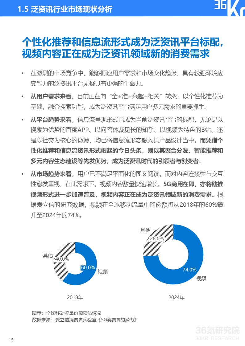 2020年中国泛资讯行业研究报告插图15