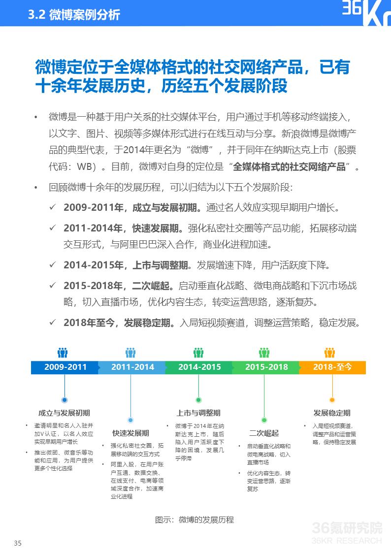 2020年中国泛资讯行业研究报告插图35