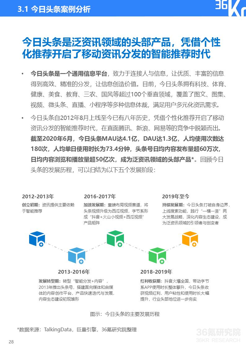 2020年中国泛资讯行业研究报告插图28
