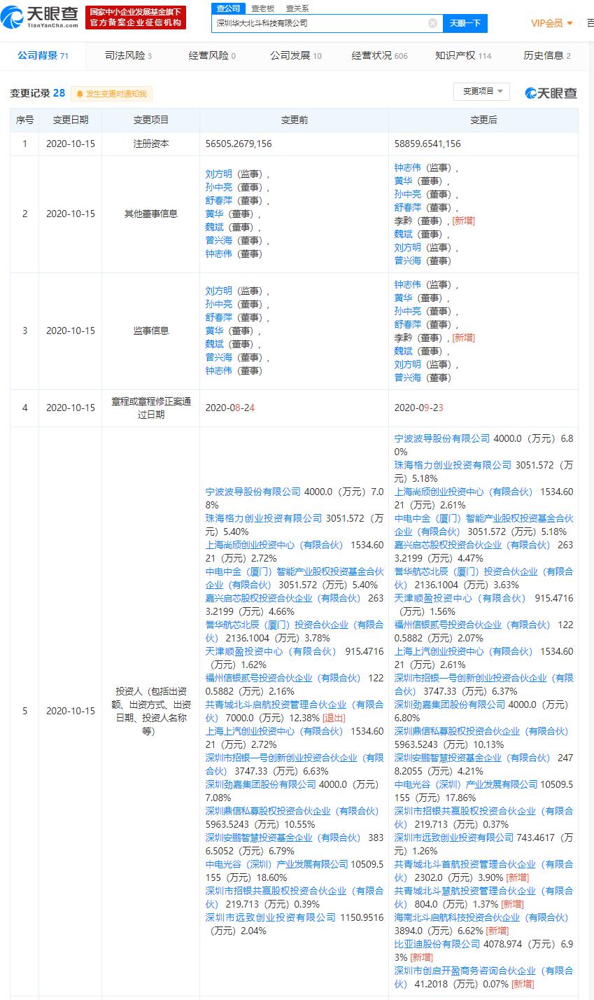 """比亚迪入股芯片制造商""""华大北斗"""",持股比例6.93%"""