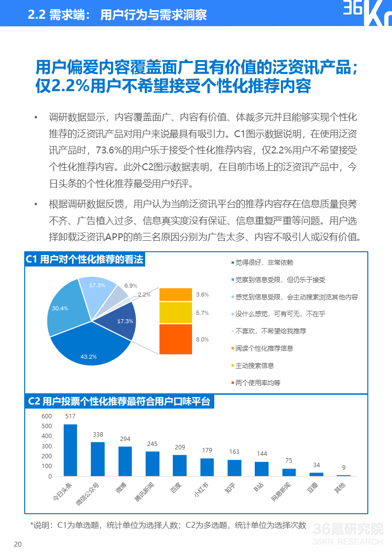 2020年中国泛资讯行业研究报告插图20