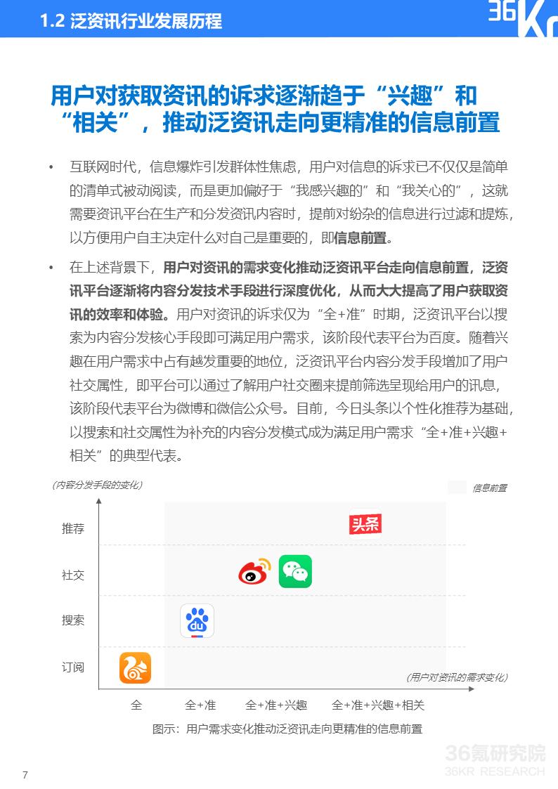 2020年中国泛资讯行业研究报告插图7