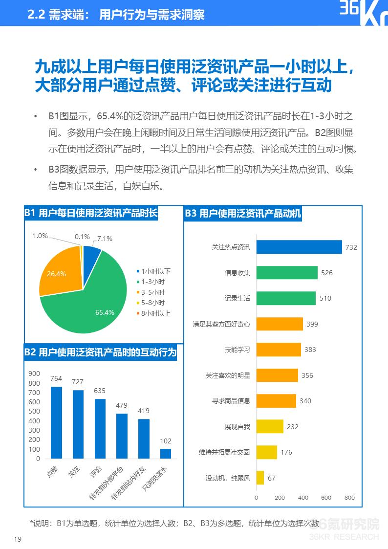 2020年中国泛资讯行业研究报告插图19