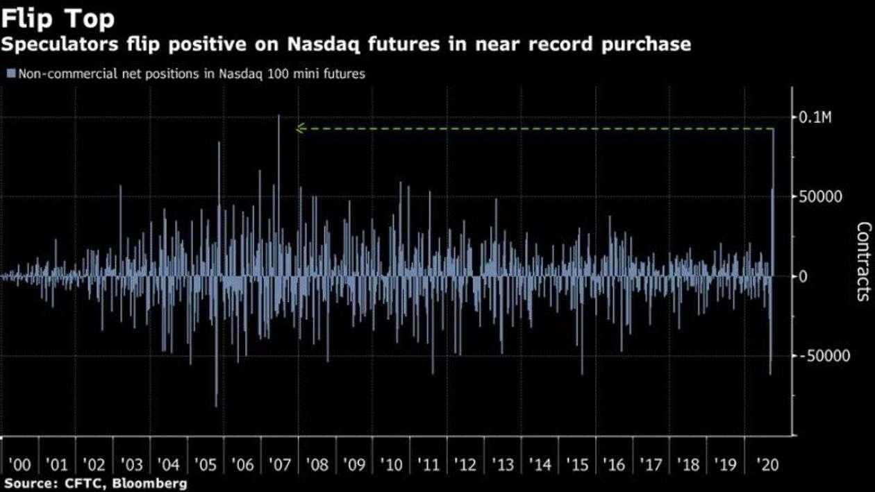 市场要闻丨大摩警告:美股即将再回调10%,同经济复苏相关的股票才稳妥