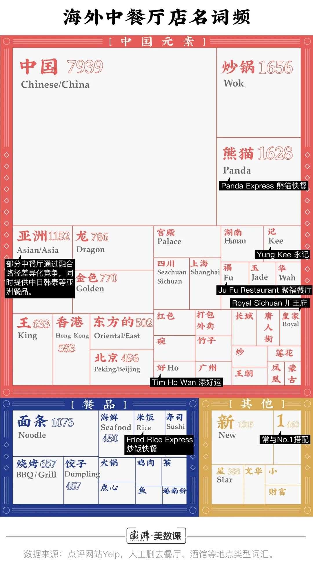 """熊猫快餐打假背后,""""假中餐""""如何年赚近300亿?"""
