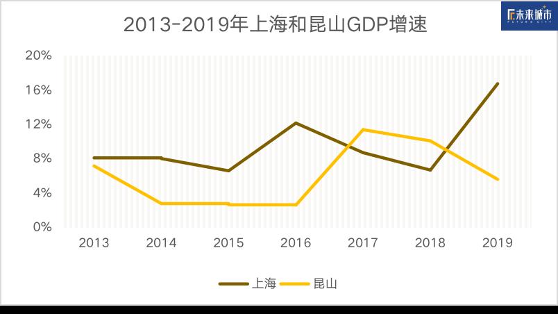 2019年山西经济总量_山西经济建设投资集团