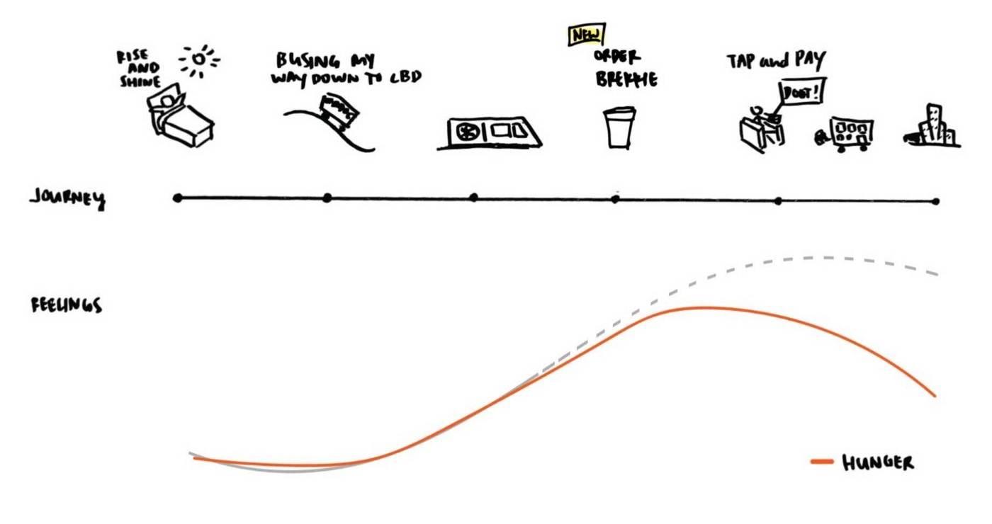 用 4 种不同的方式讲故事提升设计水平插图(1)