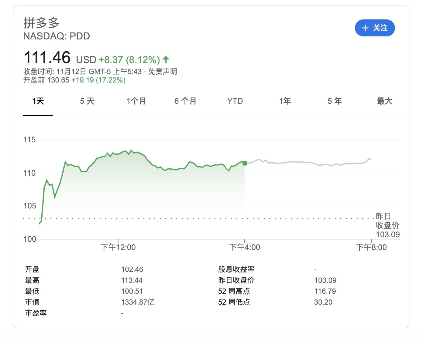 株価 小米
