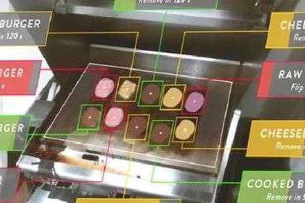 AI炒菜、配料、开发新口味……人类终于可以只负责吃了?