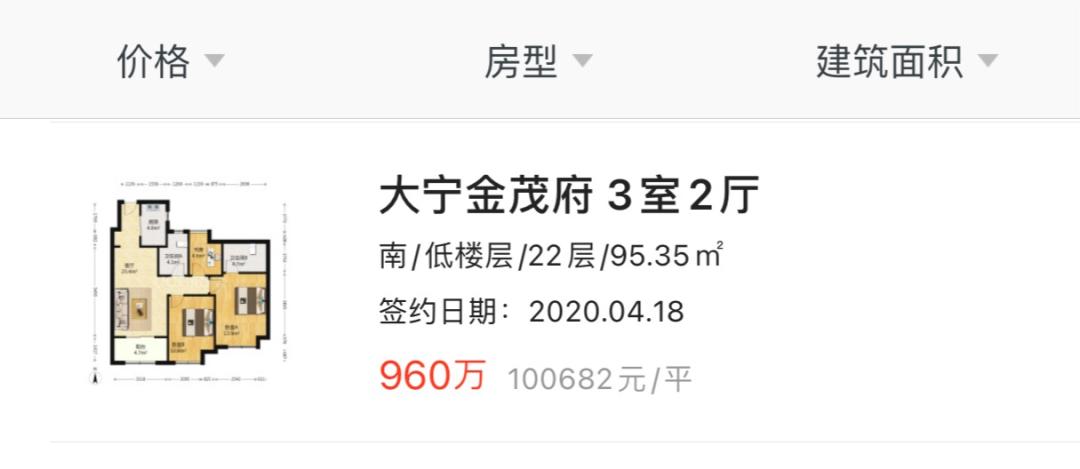 我有一千万,在上海却买不到房