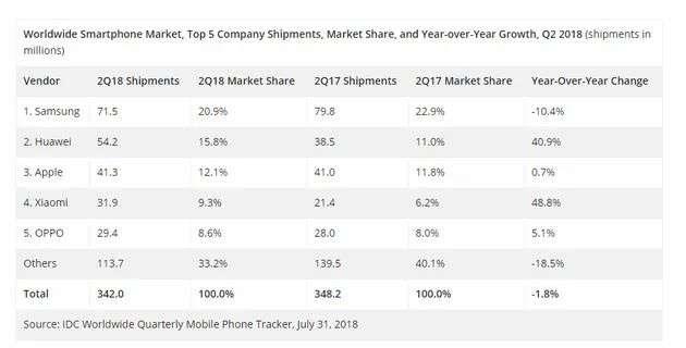 拒绝收购特斯拉、摇摆六年、加速研发,苹果汽车有没有颠覆行业的实力?