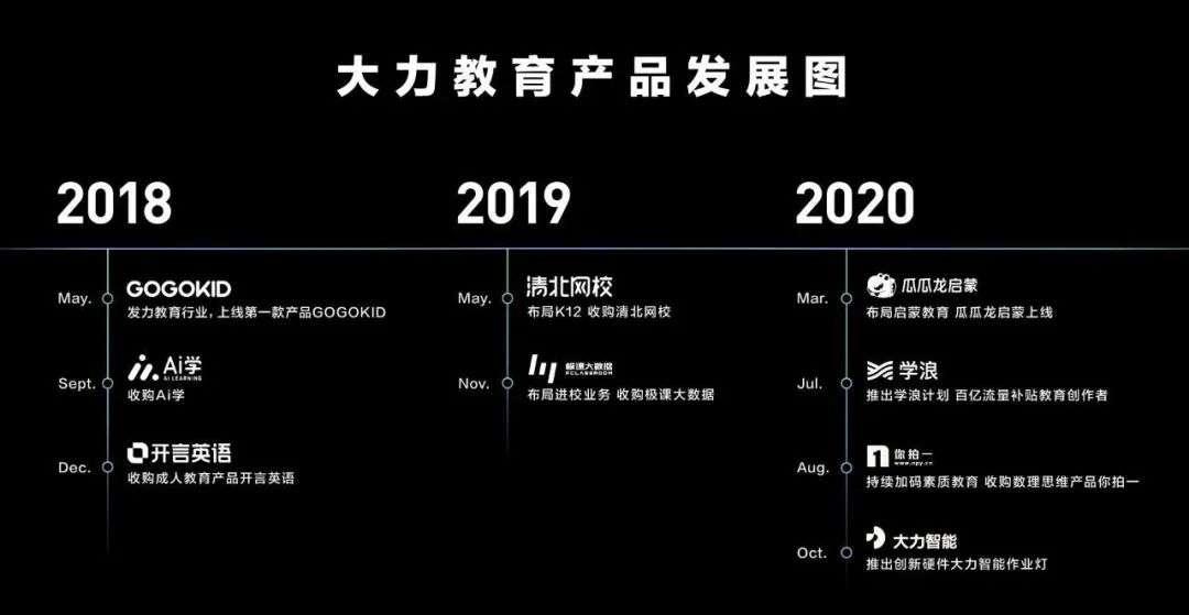 2021年,教培行业的22个预测