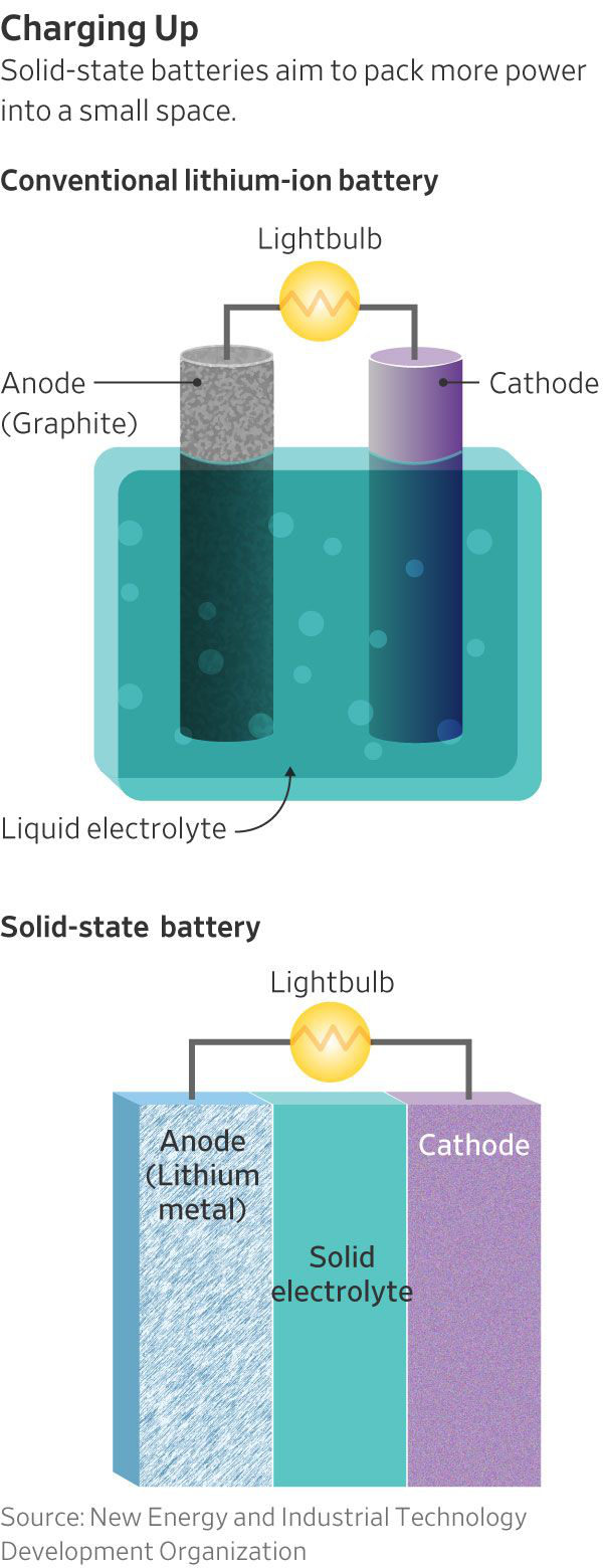 新能源图片 - 3