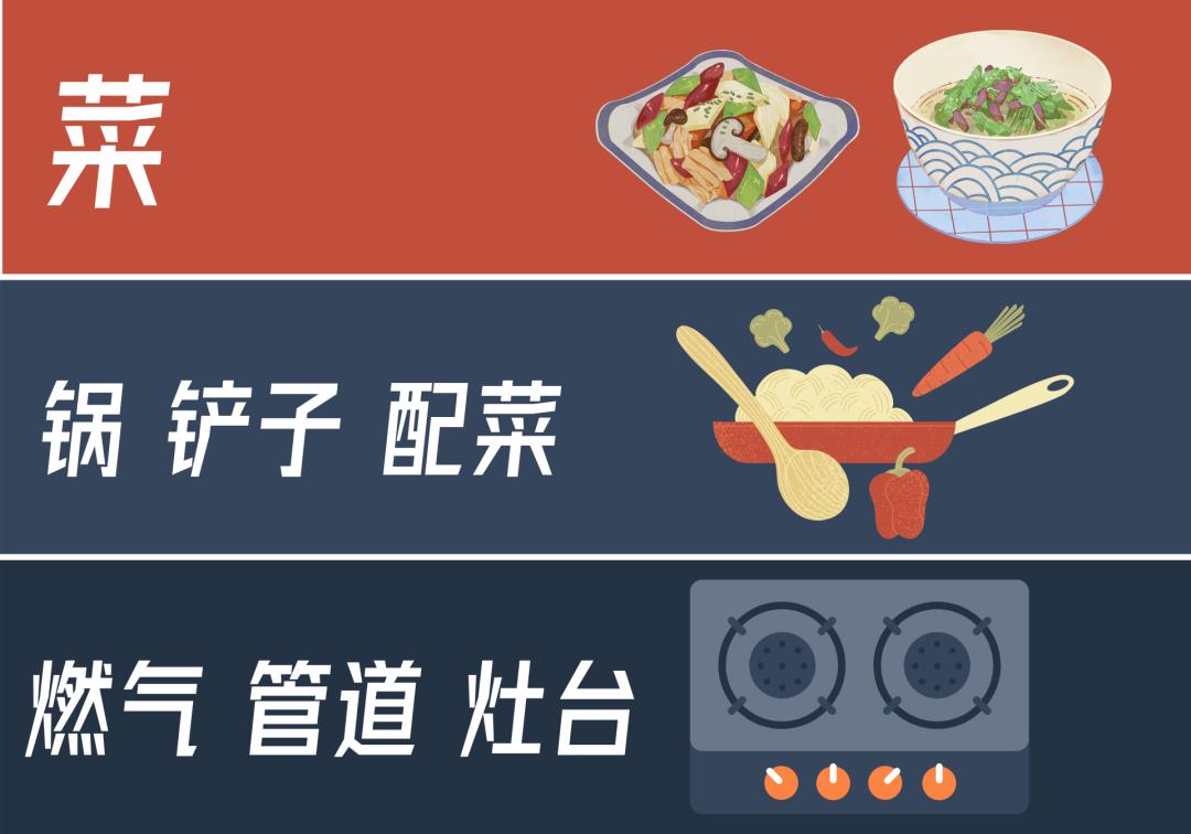 云原生:打造「阿拉丁神灯式」应用厨房