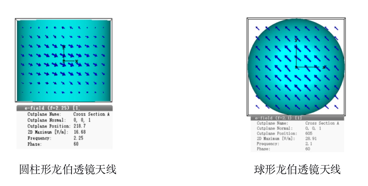 36氪首发 |  利用龙伯天线提升5G基站覆盖,「粤海信」获清控银杏千万元级PreA轮融资