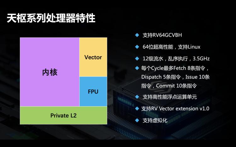 """开源的RISC-V能否成为中国""""缺芯""""的解药?"""