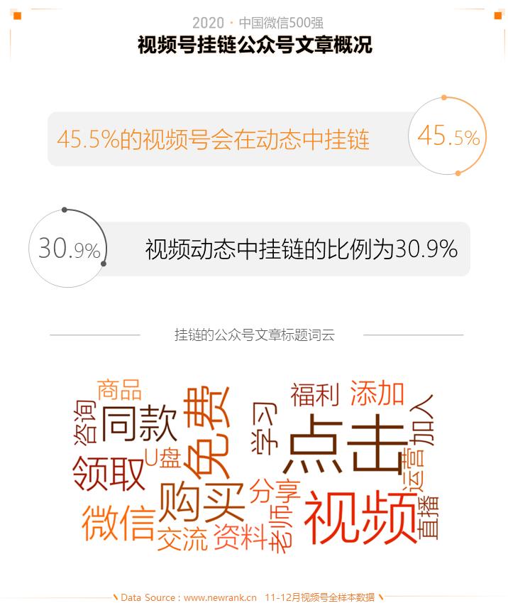 2020中国微信500强年报:公众号谋变,视频号补位插图(20)