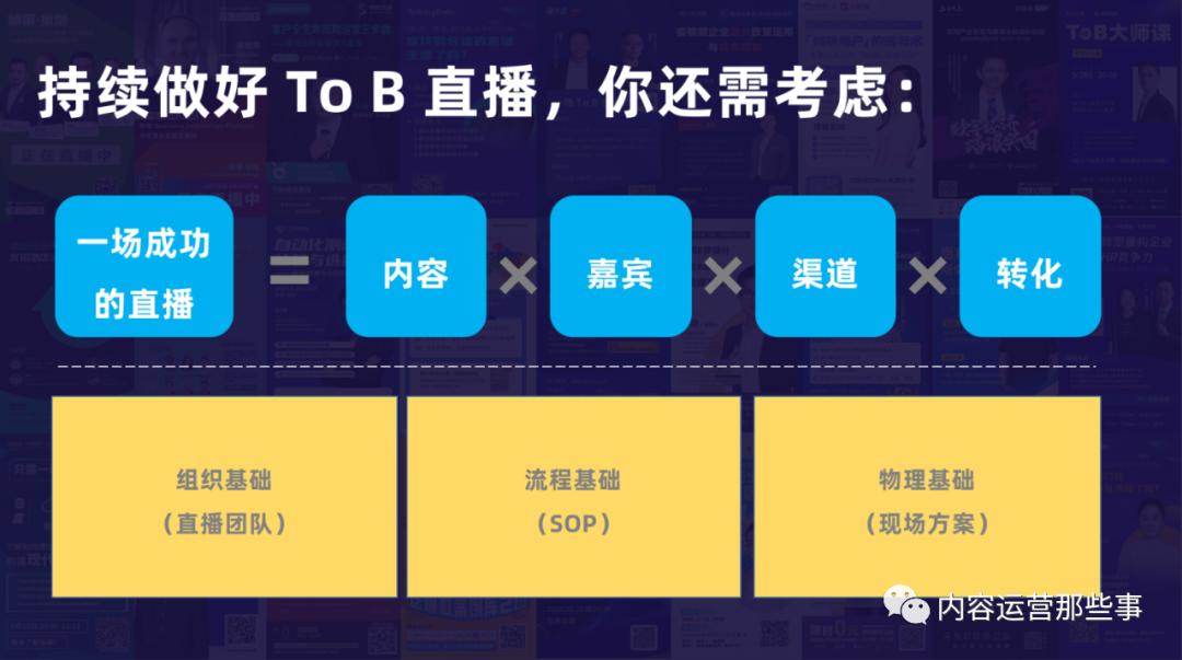 To B 直播攻略:从0到1搭建直播运营体系