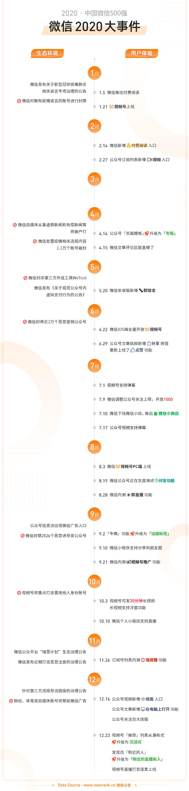 2020中国微信500强年报:公众号谋变,视频号补位插图(23)