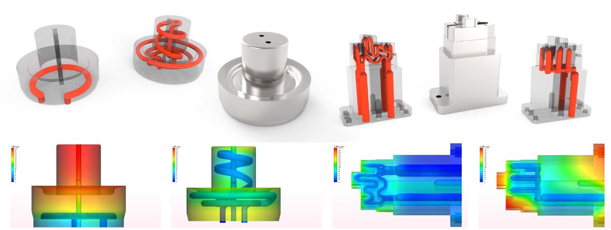 36氪首发丨实现3D打印技术的模具行业产业化,「镭镆科技」完成千万级A轮融资