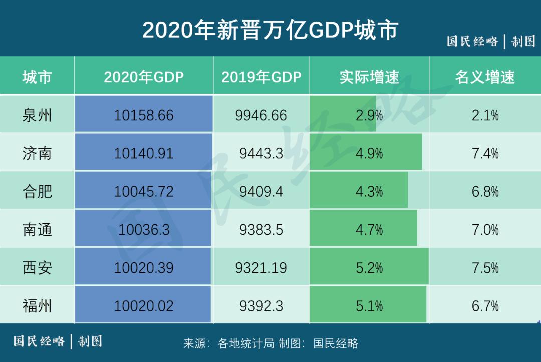 江苏各城市GDP溢出_江苏13市去年GDP数据公布,万亿GDP城市有4个