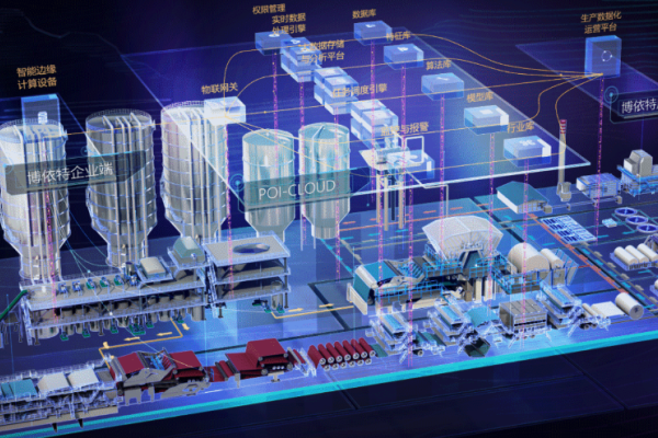36氪首发 | 「博依特科技」完成1亿元A轮融资,将继续提升工业智能服务能力