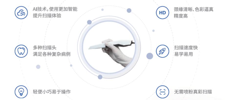 36氪首发 | 数字化口腔设备入局千亿蓝海,「频泰科技」获松柏投资战略投资