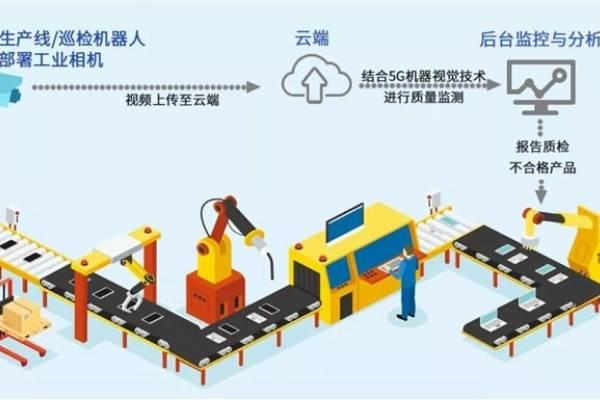 """「摇橹船科技」:机器视觉国家队上场,""""工业眼睛""""助力中国智造"""