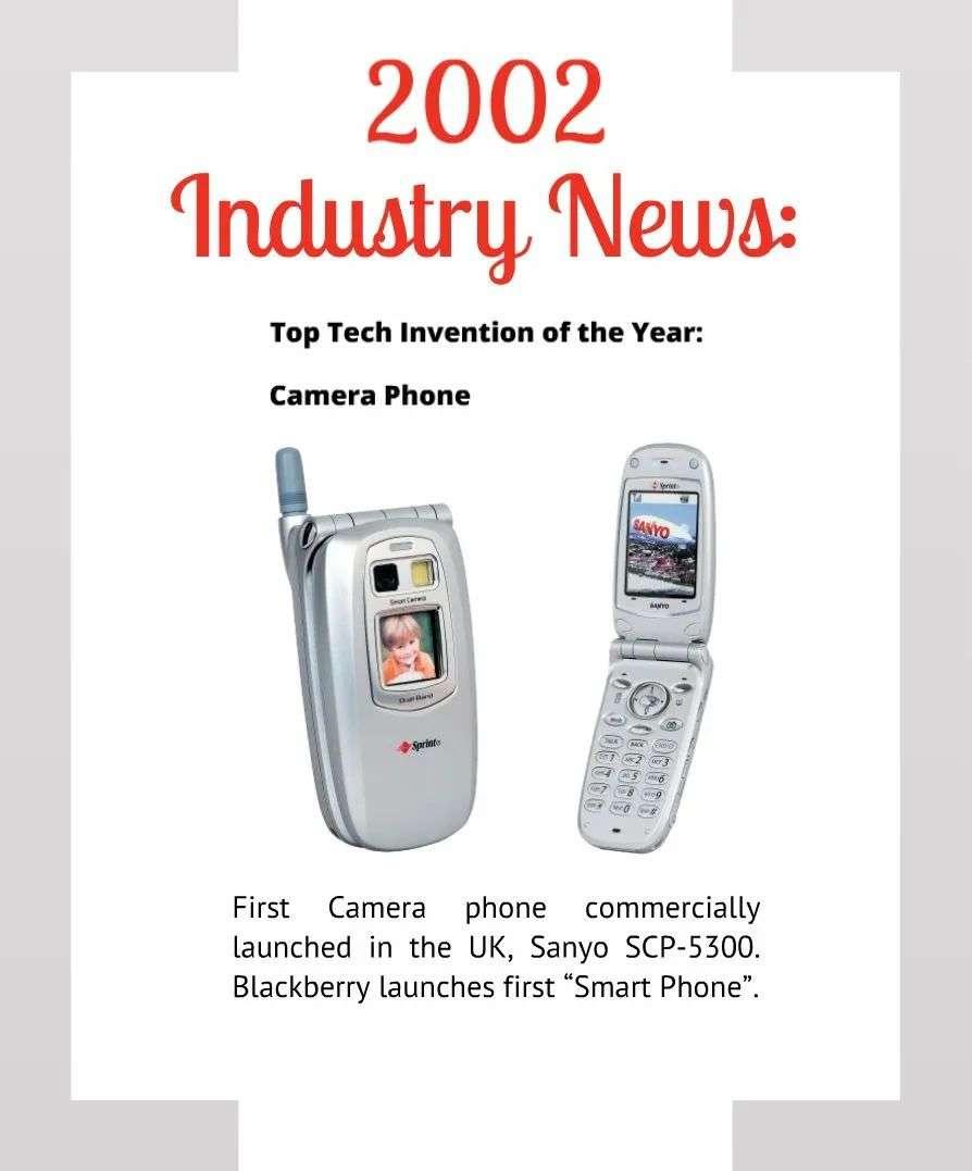 二十年了,手机终于打败相机