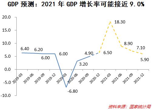 数据讲畀你:一季度中国经济发展复苏嘅成色几何?