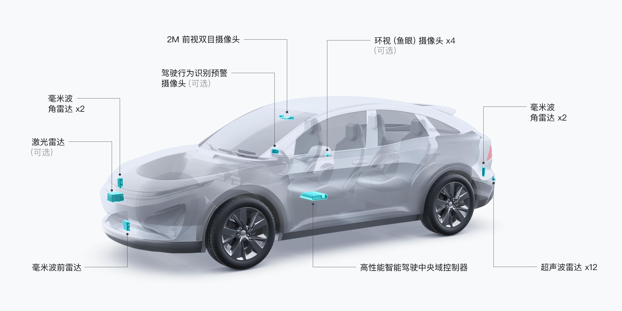 最前线 | 大疆车载展出智能驾驶解决方案及核心零部件,量产车型计划年内落地