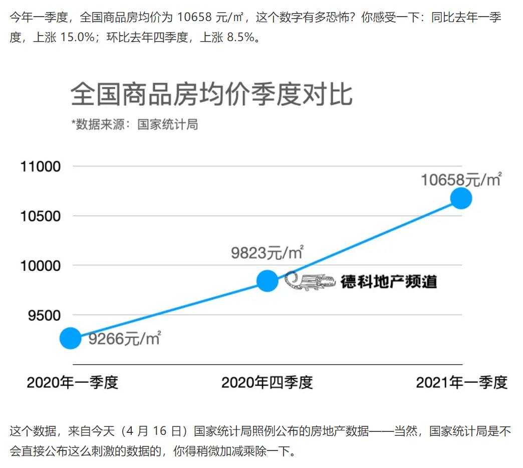 一季度楼市成交创新高,北京部分开发商正酝酿涨价