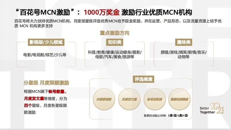 华为视频推出1000万元短视频激励计划,为期一年月奖金最高2万元